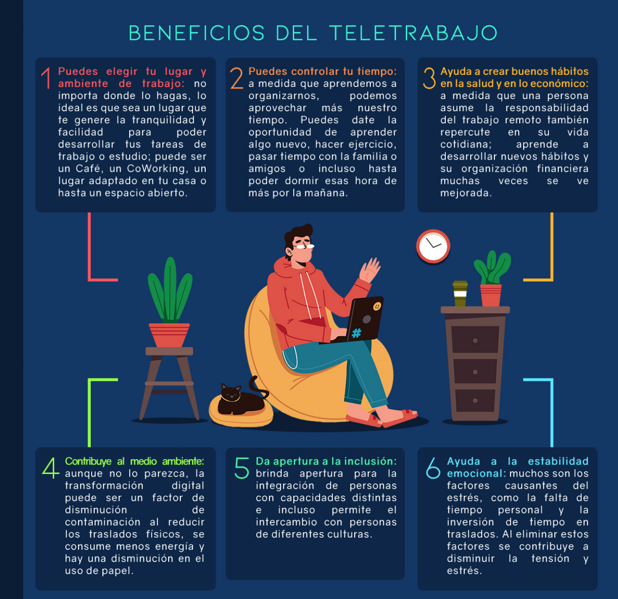 Beneficios-teletrabajo