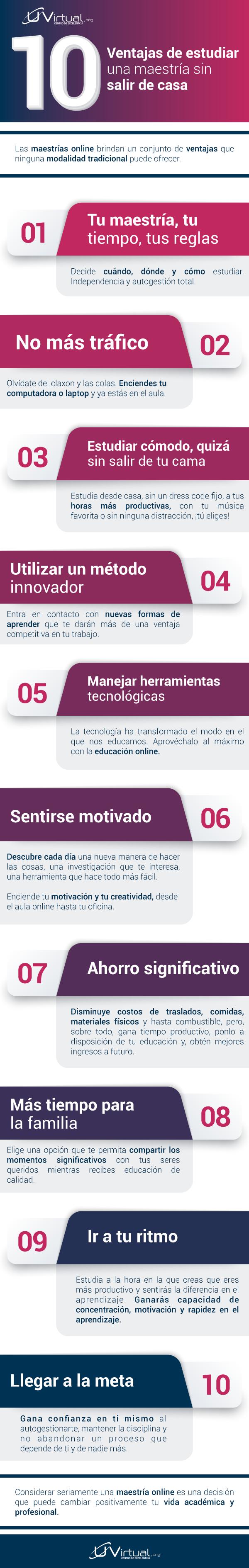 INFOGRAFIA-U-VIRTUAL-Estas son las 10 ventajas de estudiar una maestría online sin moverte de tu casa.png