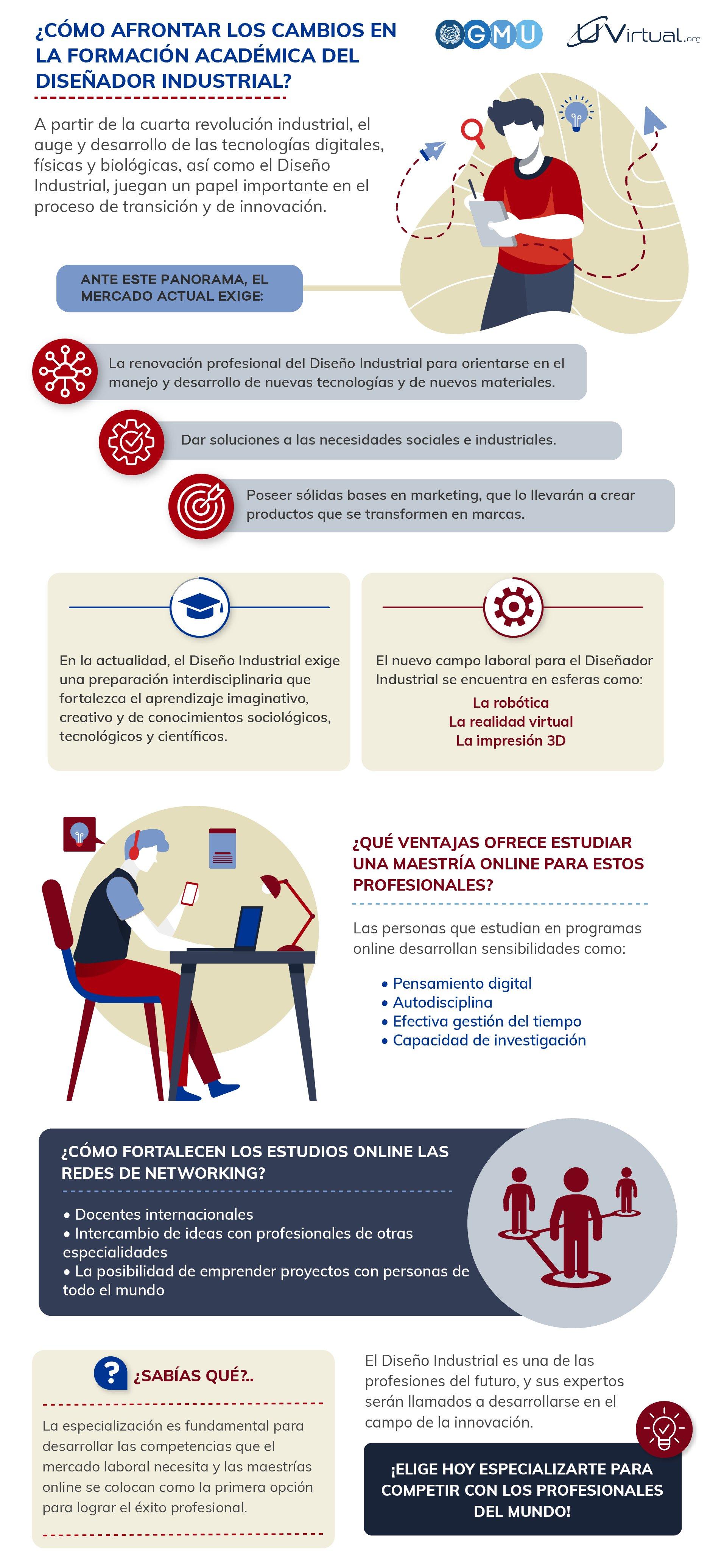Infografia_Habilidades técnicas MDI-01