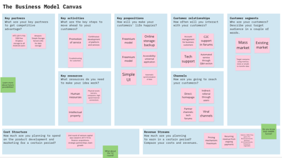 canvas-herramienta
