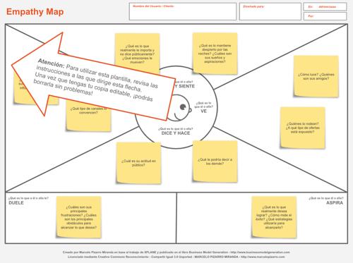 template-mapa-empatia