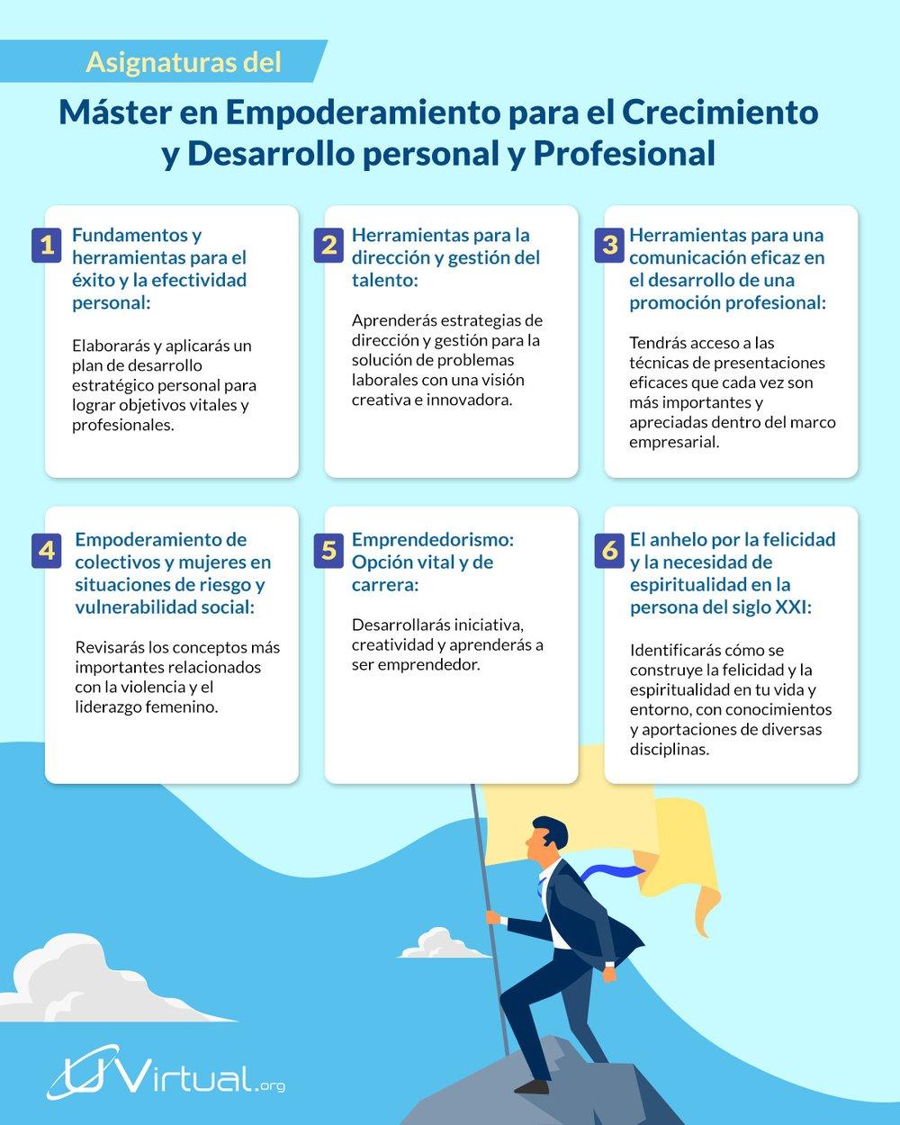 empoderamiento-desarrollo-personal-master-usal
