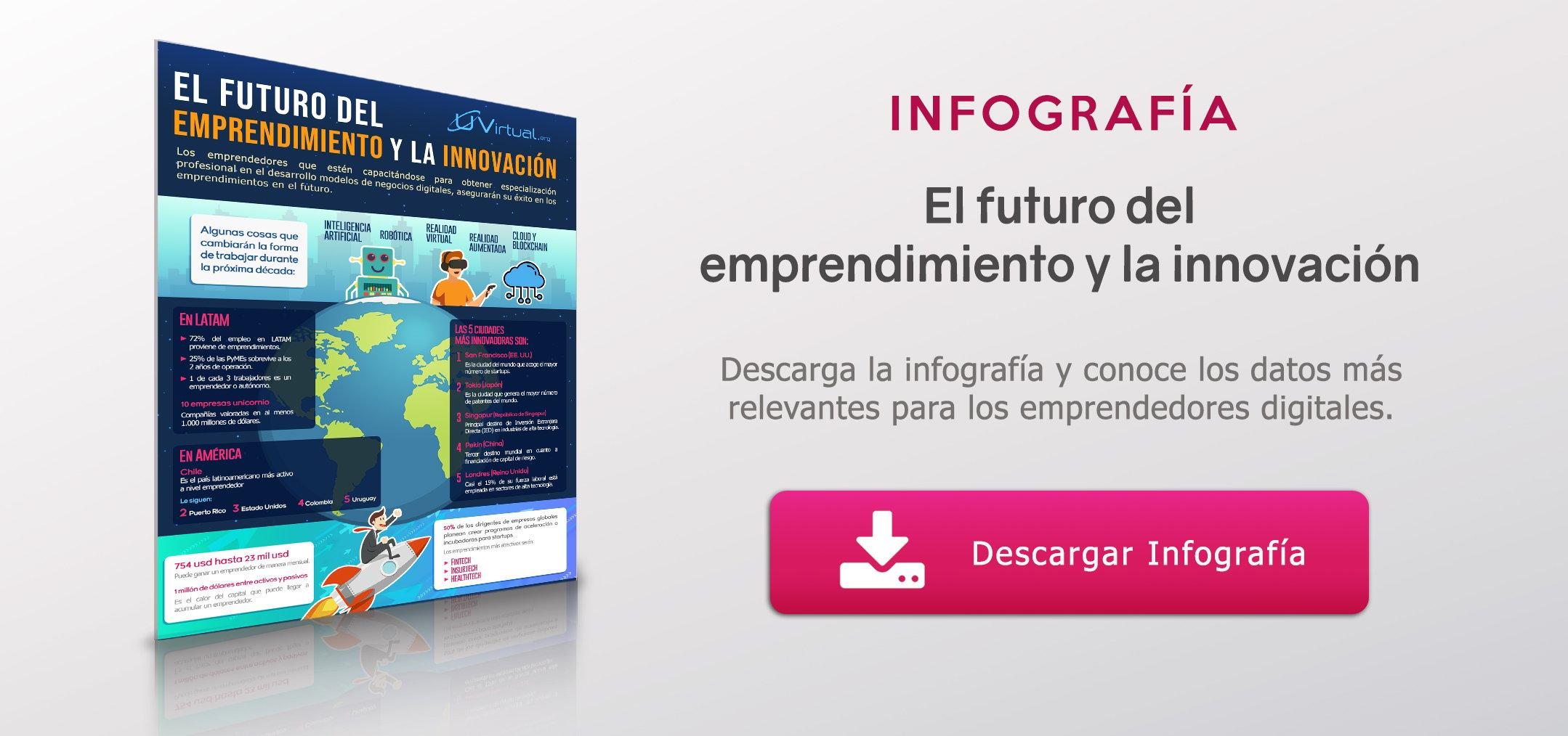 infografia-emprendimiento-innovacion-futuro