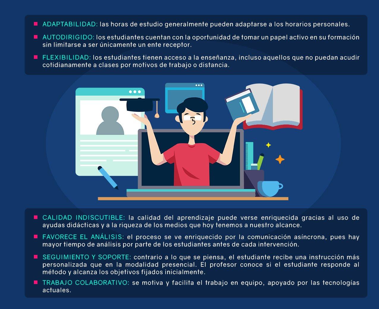 educacion-online-beneficios