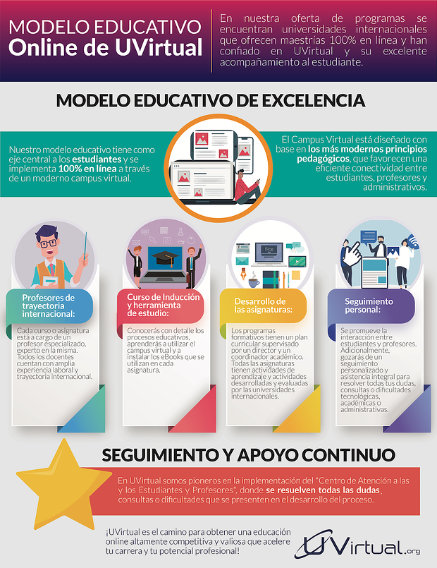 info-modelo-educativo-v2