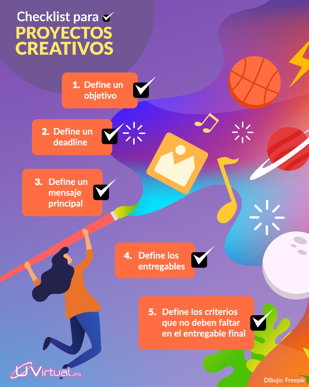 infografico-proyecto-creativo